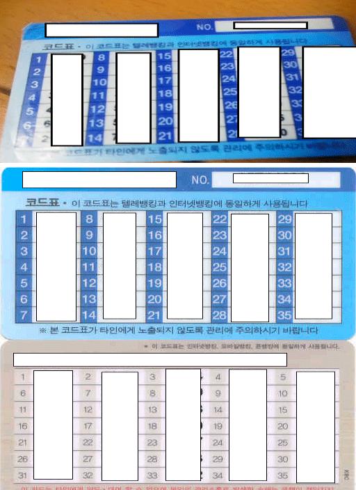 보안카드 이미지 파일을 저장매체에 저장하다가 유출된 것으로 파악된다.