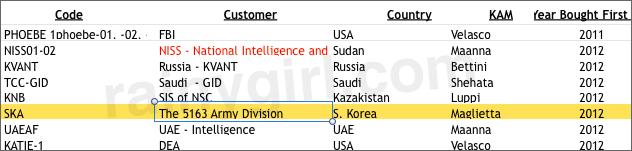 해킹팀 유출 문서