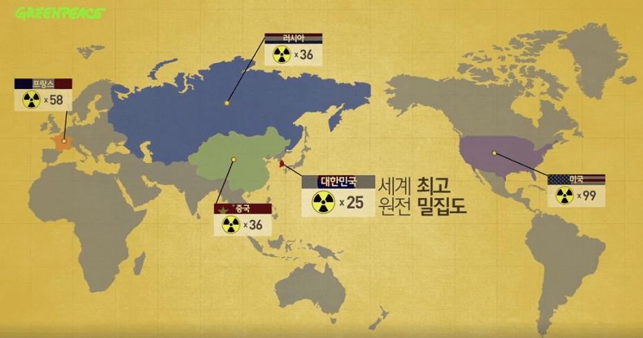 원전 밀집도 전 세계 1위의 대한민국