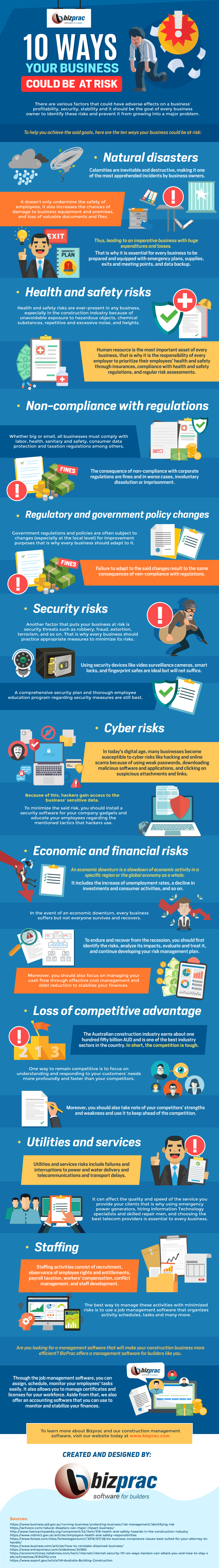 Identify Top Small Business Risks and Address Them (INFOGRAPHIC)