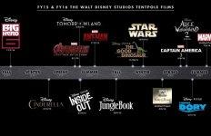disney-movie-schedule-2015-2016