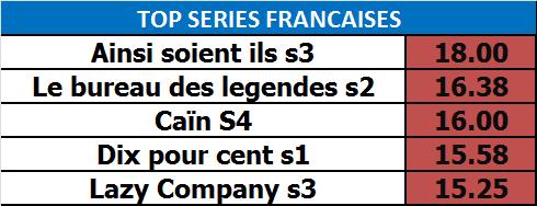 top series francaises