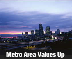 Metro Values Up Case-Shiller 2013