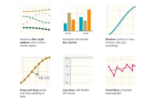 jquery graphs and charts plugin 05 12 Great jQuery Graphs and Charts Plugin