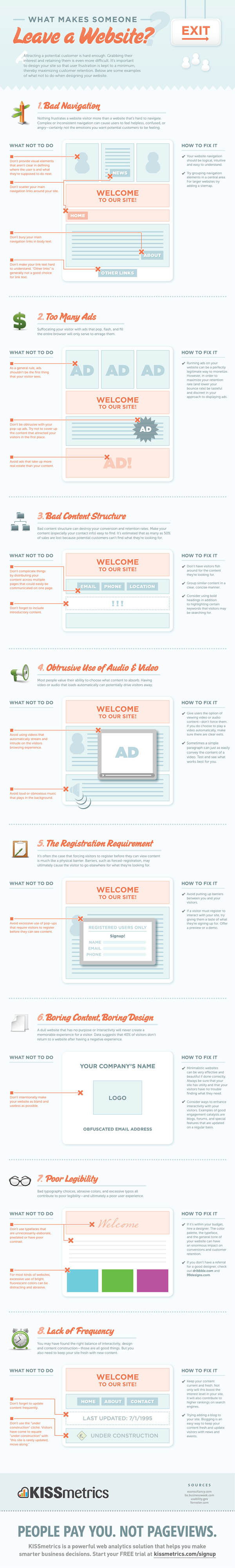 What Makes visitor Leave Website What Makes Visitor Leave A Website? [Infographic]