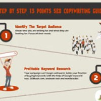 step-by-step-13-points-seo-copywriting-guide