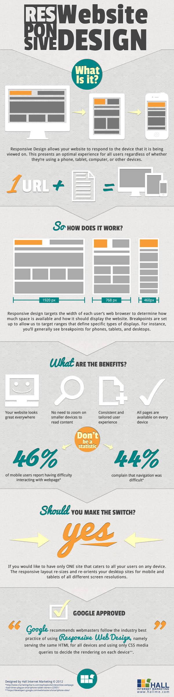 responsive website design what is it Responsive Website Design – What is it? [Infographic]