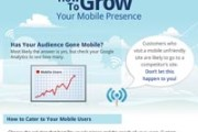 how-to-grow-your-mobile-presence-thubnail