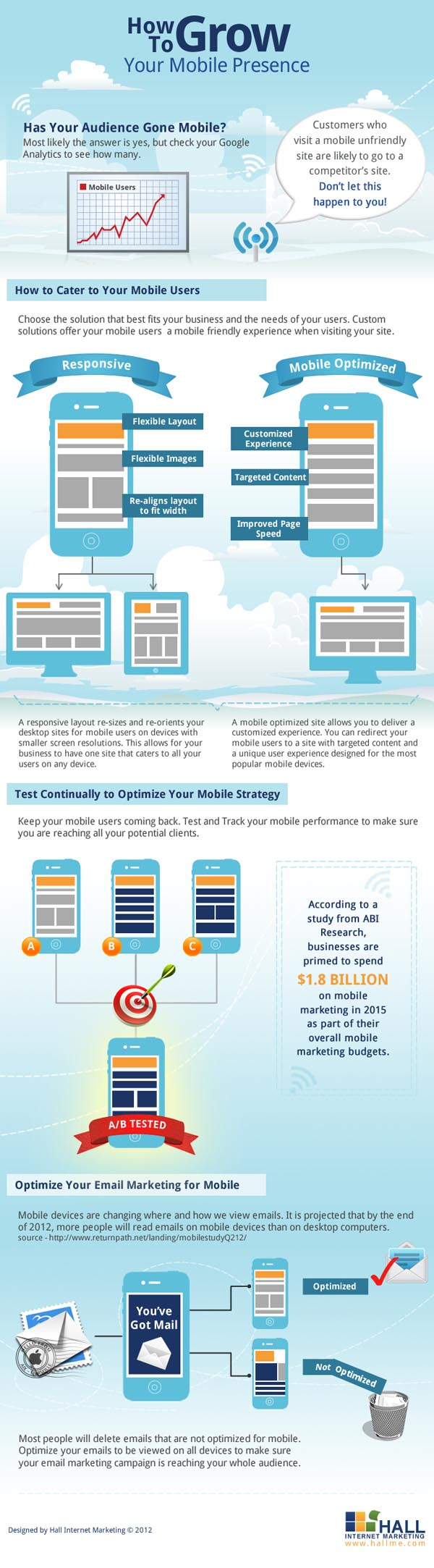how to grow your mobile presence How to Grow Your Mobile Presence [Infographic]