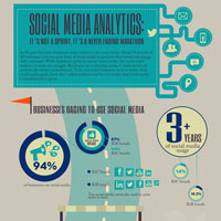social-media-analytics-infographic-small