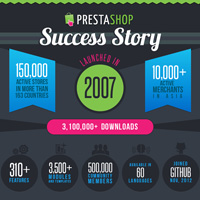 Prestashop-success-story