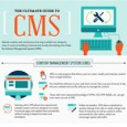 cms-infographic-small