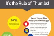 infographic-mobile-app-design-its-the-rule-of-thumbs-small