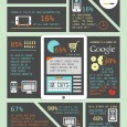 why-responsive-design-is-important-10-key-statistics