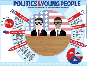 Infographic: East Political Opinions