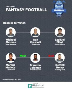 Fantasy Football Guide: Week One