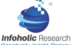 Infoholic-research