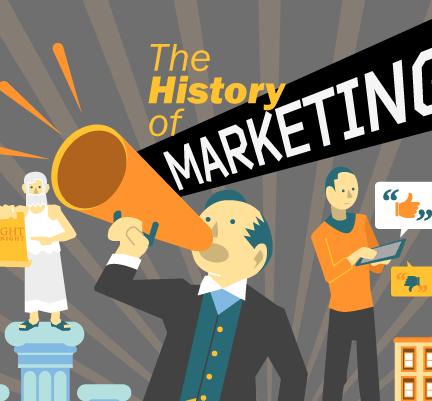 history-of-marketing