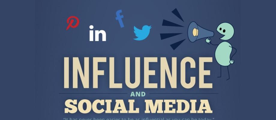 INFOGRAFIK: Was macht #SocialMedia so beeinflussbar?