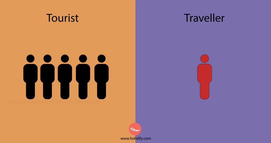 Unterschied-Tourist-Reisender (1)