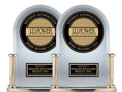 Keller Williams Ranks Highest by both Home Sellers and Buyers