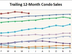 Vinings Home Sales Heating Up with Summer
