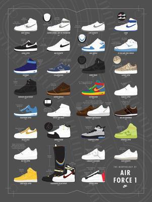 Nike_Morphology_of_Air_Force_1_-_Poster_native_1600.jpg