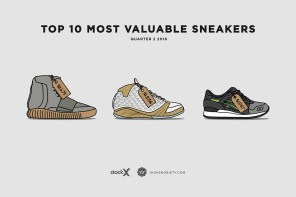 most-expensive-sneakers-2016-q2-main-1200x800