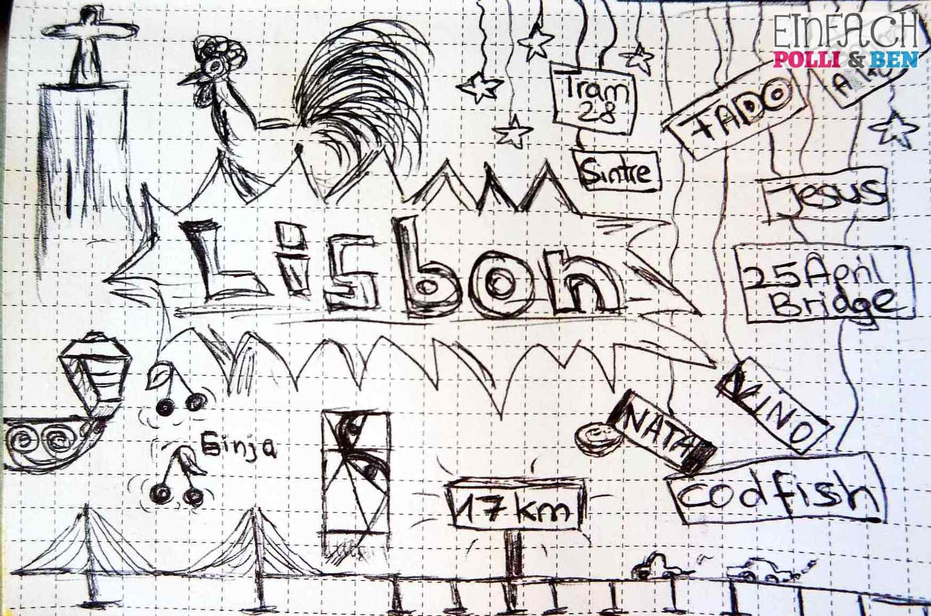 Lisbon BlogSketch1