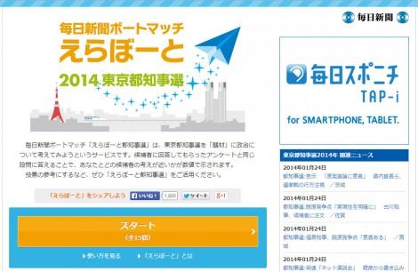 2014年 東京都知事選で誰に投票すればいいかわからない人に