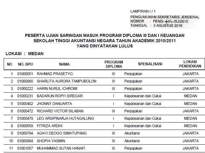 Soal Ujian Sd Kelas 6 Dan Jawabannya Latihan Soal Bahasa Indonesia Kelas X Sma Dan Jawabannya