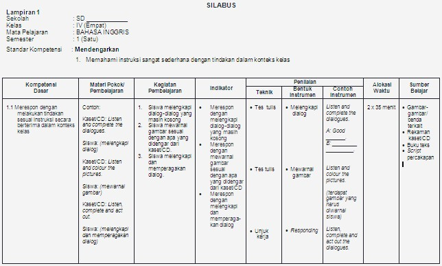 Kisi Kisi Soal Bahasa Indonesia Kelas 4 Sd Semester 1 Keywordtown Com