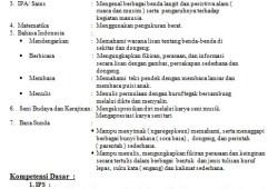 RPP Tematik SD/MI Kelas 1 Lengkap