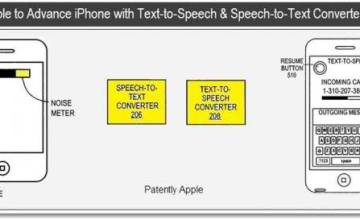 apple-patent-for-text-to-speech-and-speech-to-text-functionality-granted