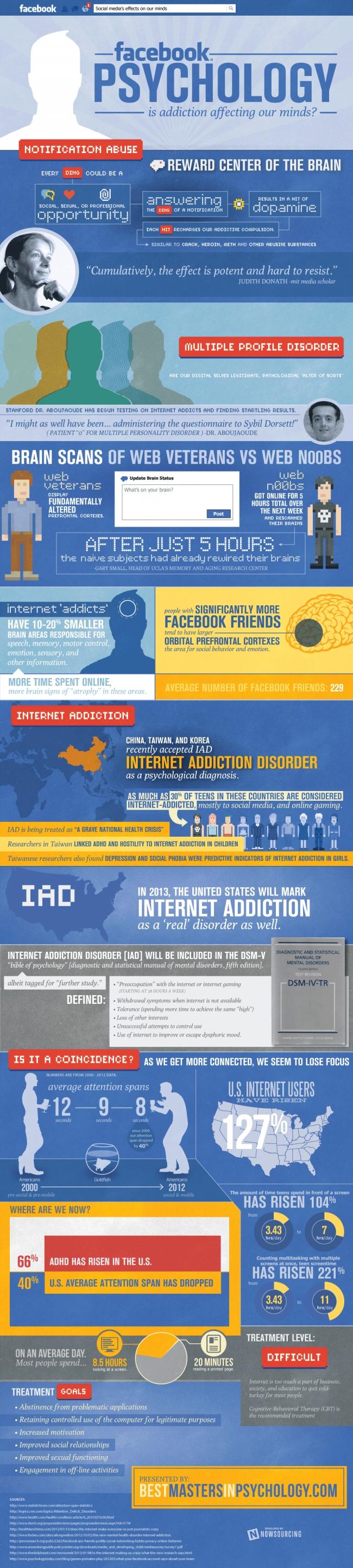 facebook-psychology