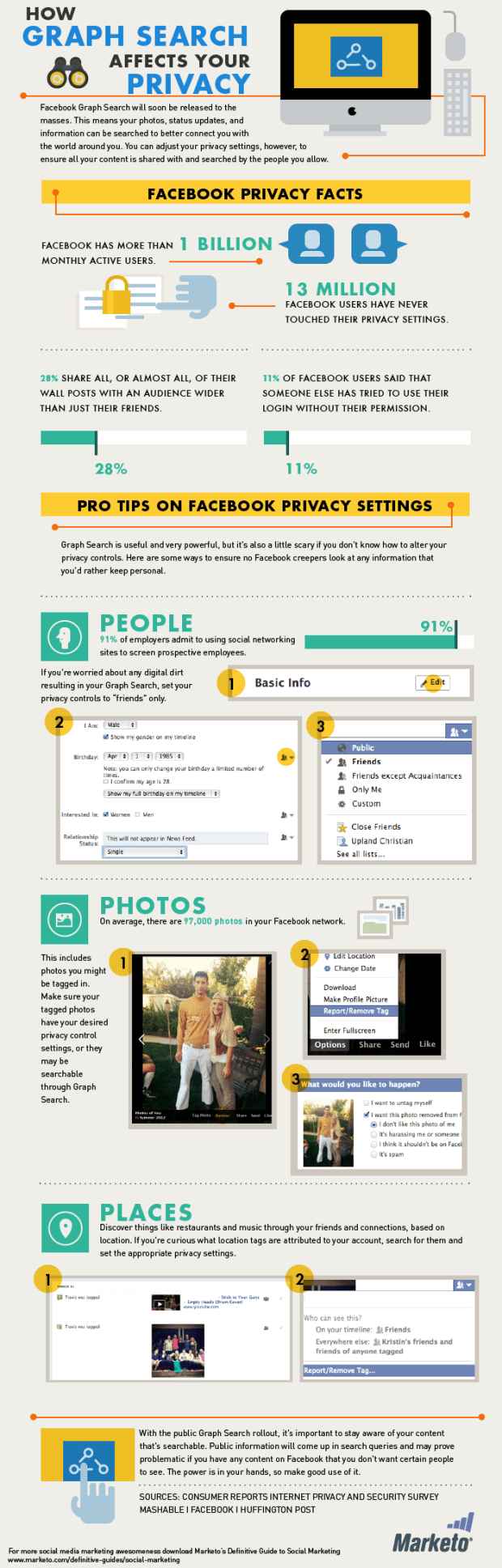 Facebook privacy, Graph Search, infographic,