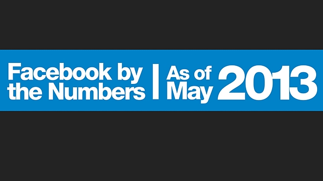Facebook, by the numbers, infographic, May 2013,