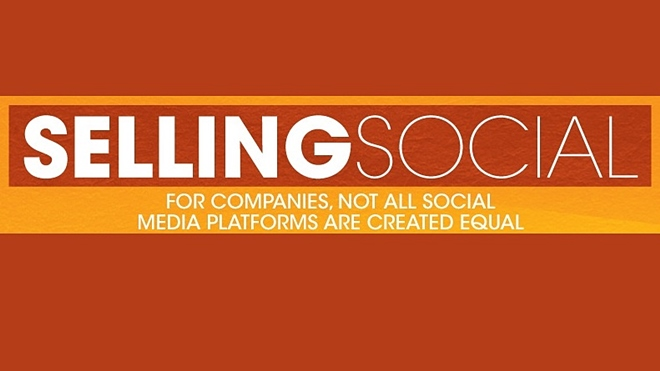 Social media, marketing, social marketing, infographic,