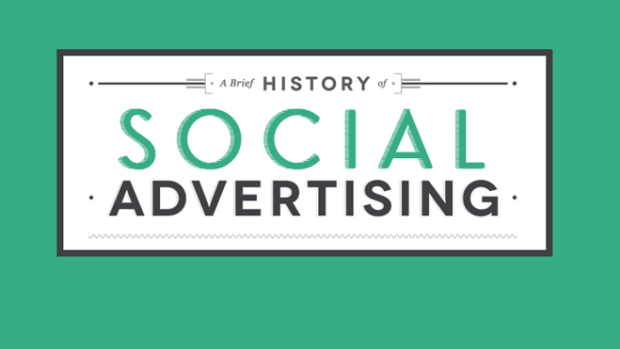 Social advertising, history, infographic,