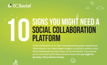 10 Signs You Have To Consider A Social Collaboration Platform feature
