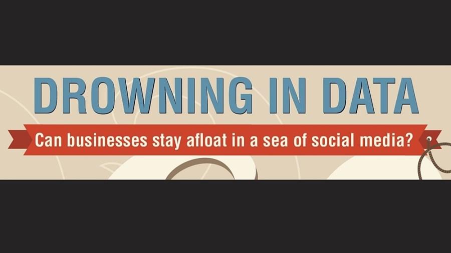 Social media, filtering, location,