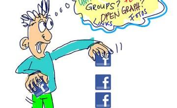 facebook brand engagement