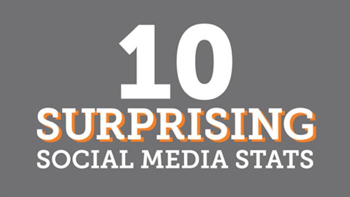 10 Surprising Social Media Stats - Featured