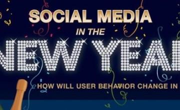 social media behavior in 2014