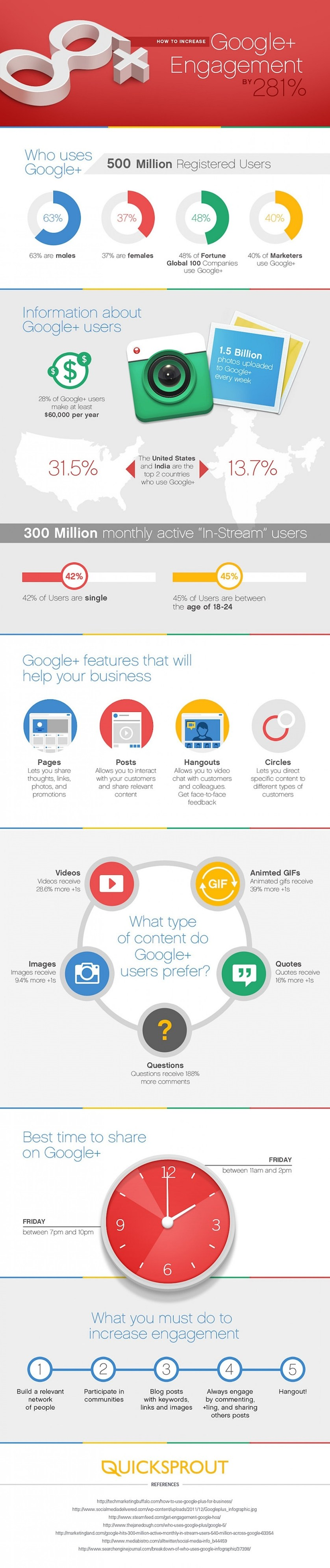 Google+, tips, infographic,