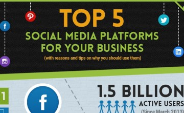 Social Media, small business, infographic, tips,