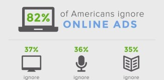 Online ads, marketing tips, infographic