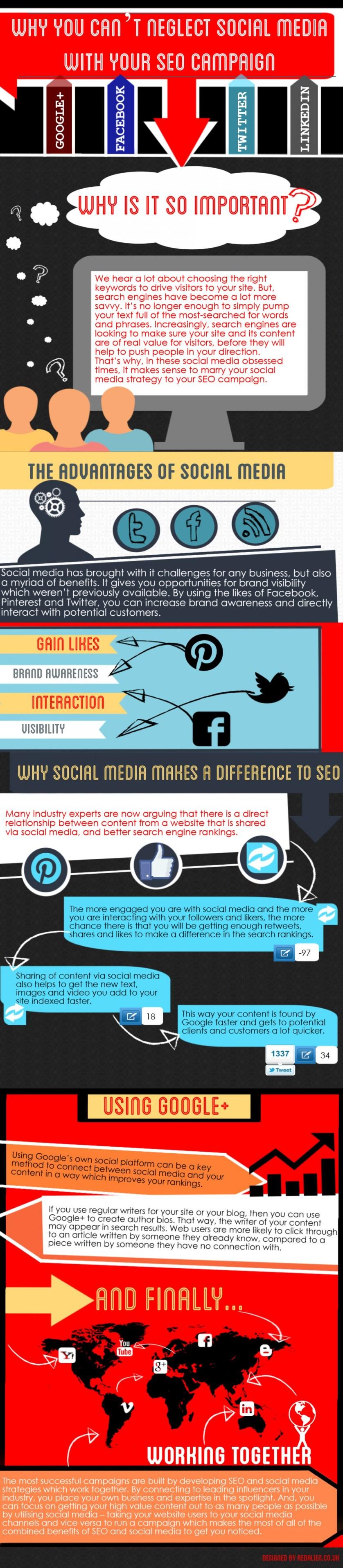 SEO, social media, tips, infographic,