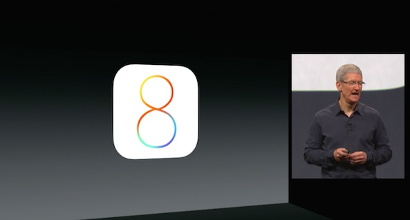 ios 8 on almost half of the ios devices