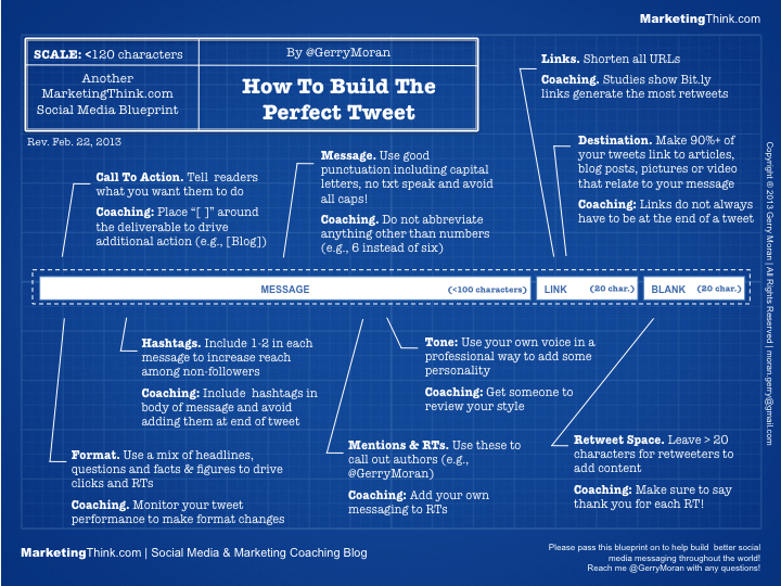 Tips on How to Make Social Media Marketing Content on Twitter be Newsworthy
